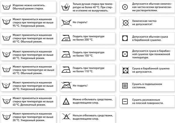 Уход за одеждой: как расшифровать ...: zonahelp.ru/dom/uxod-za-odezhdoj-kak-rasshifrovat-etiketku.html